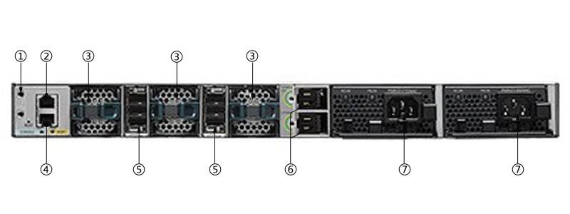 C3850-NM-2-10G Back Panel