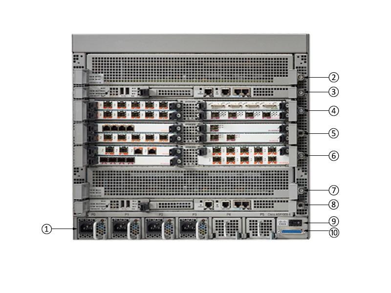 New ASR1009-X ASR1009-X   Net Mode Solutions