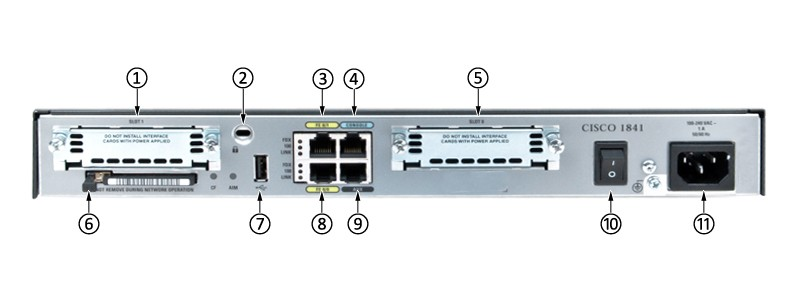 CISCO1841 Back Panel