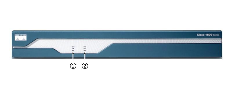 CISCO1841 Front Panel
