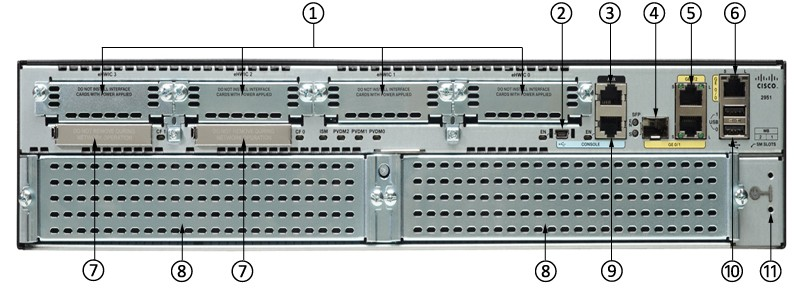 New CISCO2951-SEC/K9 Cisco 2951 Security Bundle w/SEC license PAK