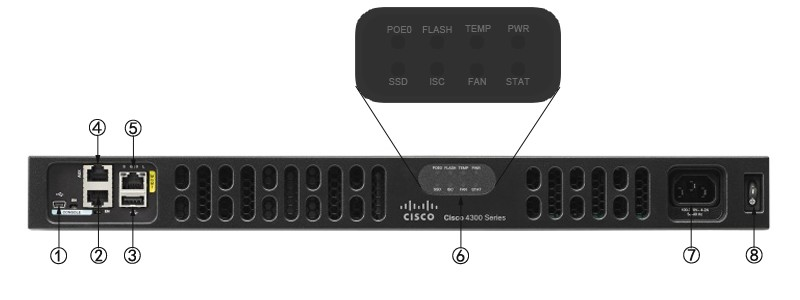 New Cisco ISR4331/K9 100Mbps-300Mbps system throughtput, 2 WAN/LAN ports, 2  SFP ports, multi-Core CPU,1 service module slots, Security, Voice, WAAS,