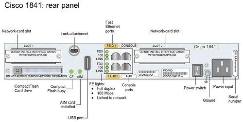 Adv 64FL//256DR Security CISCO1841-SEC//K9 1841 Security Bundle Router